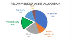 Asset-Pie-Chart.jpg